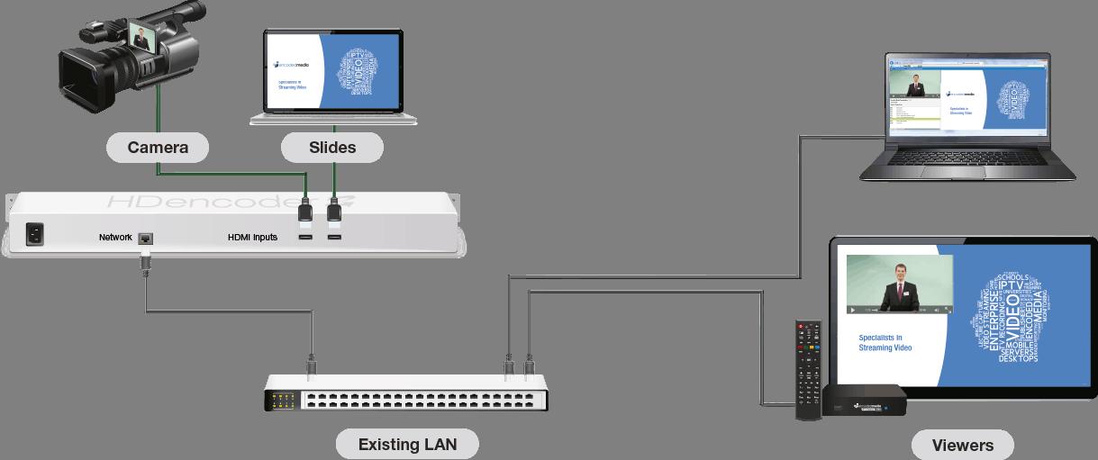 hd-encoder-for-meetings